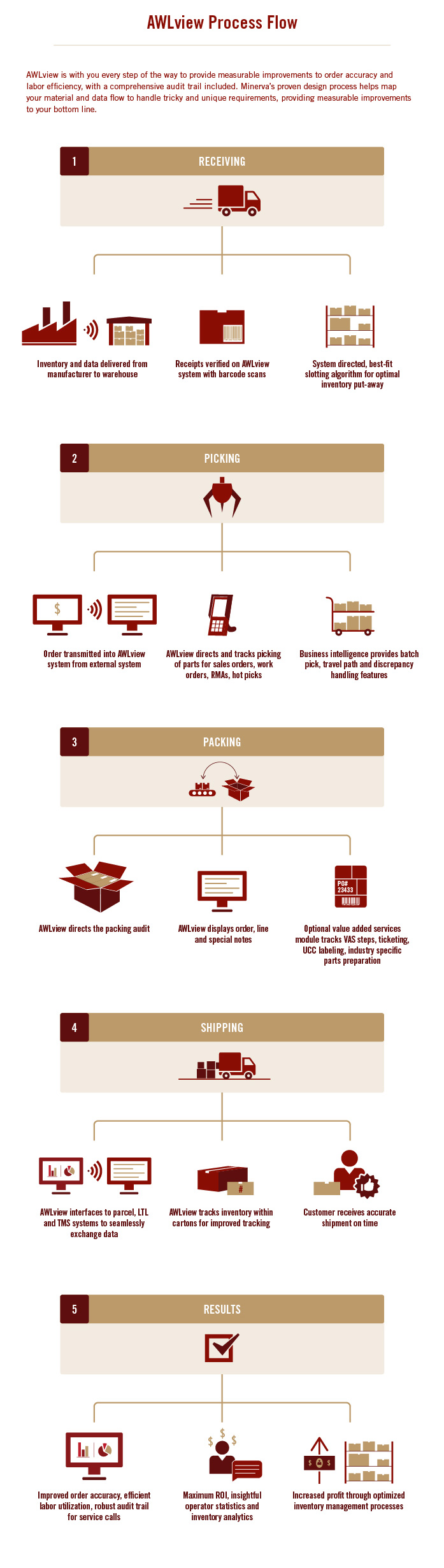 MIN-AWLview-InfoGraphic-FINAL-web